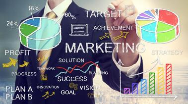 financial marketing keyword selection