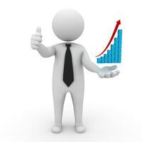 maximize marketing productivity